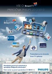PHILIPS Smart TV priročnik - PC H.AND