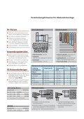 FB Rahmenbefestiger - SFS intec - Seite 2