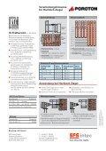 FB Rahmenbefestiger - SFS intec - Seite 4