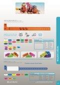 Catalogue Bracelets - Precision Dynamics Corporation - Page 7