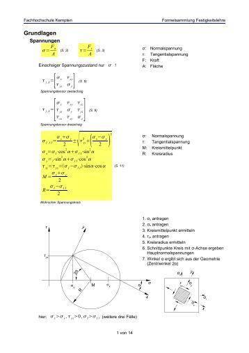 Festigkeitslehre balkentheorie for Statik formelsammlung
