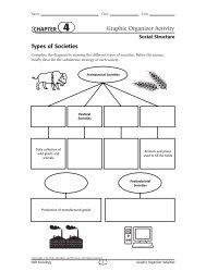 Graphic Organizer Activity - mrvargyas
