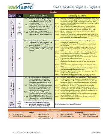 STAAR Standards Snapshot English II - Pearland