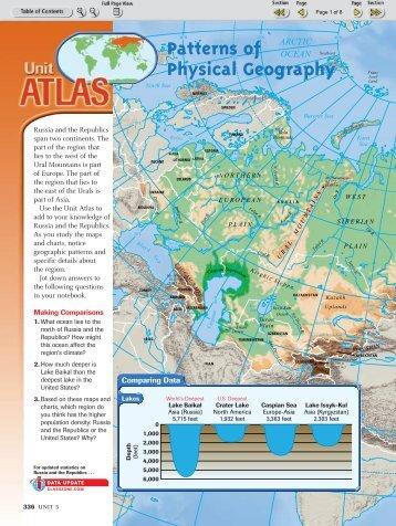 Russia Atlas