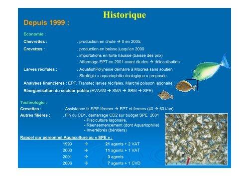 Resume Situation Aquaculture Polynesie 2010