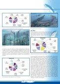 Numéro 18 - Site de la pêche - Page 7