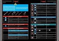 Sicherheitshinweise (PDF) - Peddinghaus