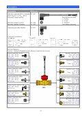 Transmetteurs de débit à turbine pour liquides Série ... - Sika - Page 6