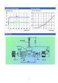 Transmetteurs de débit à turbine pour liquides Série ... - Sika - Page 7