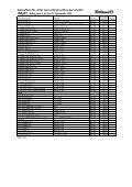 Gültig vom 1. Juli bis 30. September 2009 - Pelikan - Seite 2