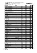 Gültig vom 1. Juli bis 30. September 2009 - Pelikan - Seite 3