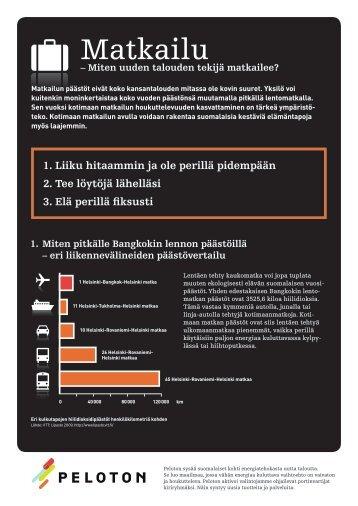 Matkailu-kortti (pdf) - Peloton