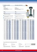 Pin gauges Plug gauges Taper gauges Test plug gauges SK / HSK ... - Seite 6