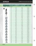Catalog HITACHI accesorii - SC Pentagon SRL - Page 4