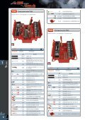 Truse - Rom Info - Page 2
