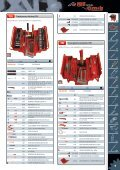 Truse - Rom Info - Page 3