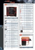 Truse - Rom Info - Page 4