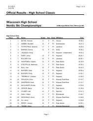 High School Classic Results - Performance Timing, LLC