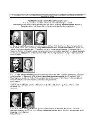 Nachfahren-Liste von Hoffmann Georg Conrad