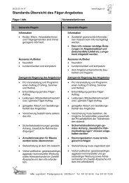 Standards-Übersicht des Fäger-Angebotes