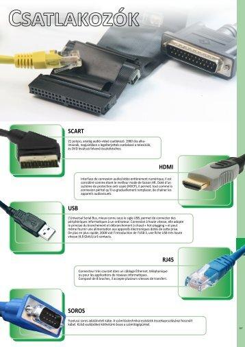 SCART USB HDMI RJ45 SOROS