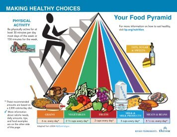 Food Pyramid - Making Healthy Choices: Your ... - permanente.net