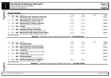 Endgültige Ergebnisse Freitag und Samstag - Perp.de