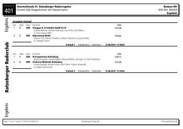 Ergebnisse Sprint und Firmenrennen - Perp.de