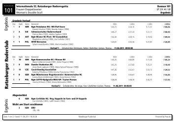 Endgültige Ergebnisse Samstag - Perp.de