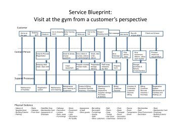 Airport customer service course textbook table of service blueprint visit at the gym from a customers perspective visit malvernweather Gallery