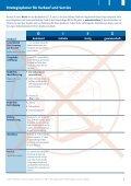 Download: Ausgefüllter Planer Hier klicken - Persolog GmbH - Page 4