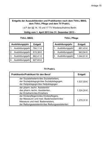 Anlage 15 und 16 - der Personalabteilung