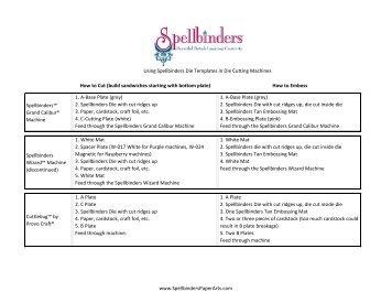 Spellbinders Die Compatibility Chart