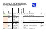 8. IDB Network members.docx - EuroSafe