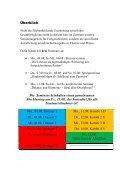 Sommerseminare für Fortgeschrittene - Seite 2