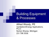 Building Equipment & Processes