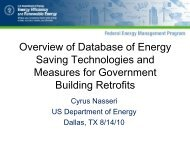 Overview Of Database Of Energy Saving Technologies And