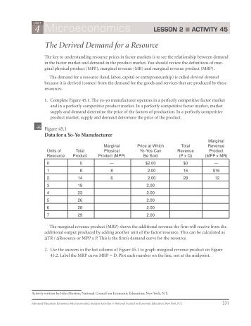 ap micro chapter 10 notes Ap notes, outlines micro economics printer friendly micro economy chapter 4 micro economics practice test economics content.