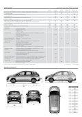 Preise AusstAttungen - Peugeot - Seite 4