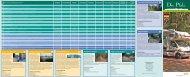 Die Pfalz. Reisemobilstellplatzverzeichnis
