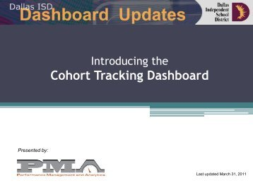 Cohort Tracking Dashboard