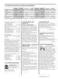 niederhelfenSchwil zuckenriet lenggenwil - Pfarreiforum - Page 3