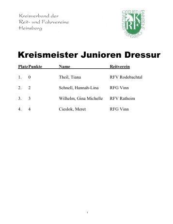 Einzel-Kreismeister 2013