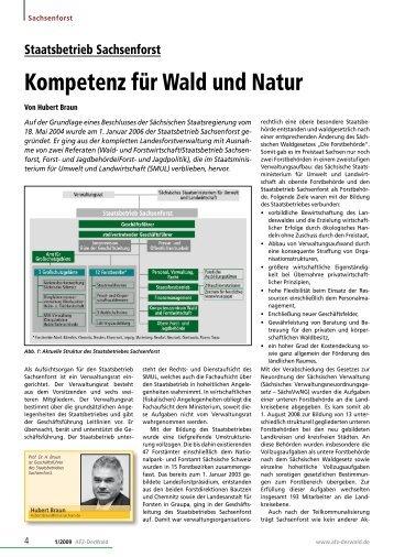 Kompetenz für Wald und Natur - Sächsisches Staatsministerium für ...