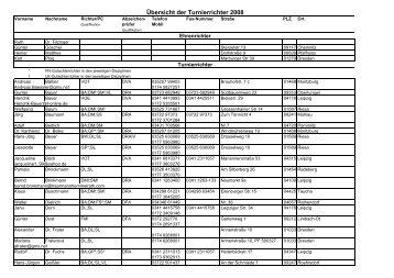 Liste Richter 2008.XLS - Landesverbandes Pferdesport Sachsen