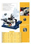Lieferprogramm Model-Range - PGE - Seite 7