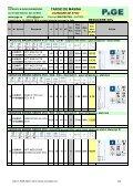 LS011_PGE_MAY_0410_Scule monobloc - Page 2