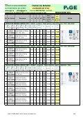 LS011_PGE_MAY_0410_Scule monobloc - Page 3