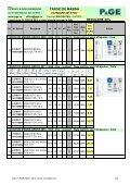 LS011_PGE_MAY_0410_Scule monobloc - Page 4