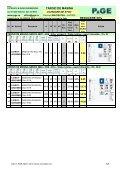 LS011_PGE_MAY_0410_Scule monobloc - Page 5